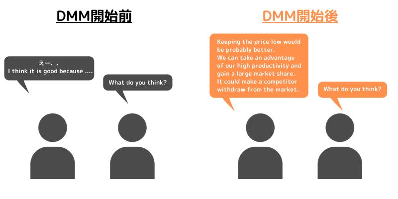 DMM英会話 ビジネス 効果 会話量