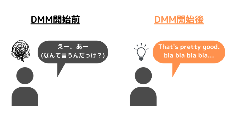 DMM英会話 ビジネス 効果 レスポンス